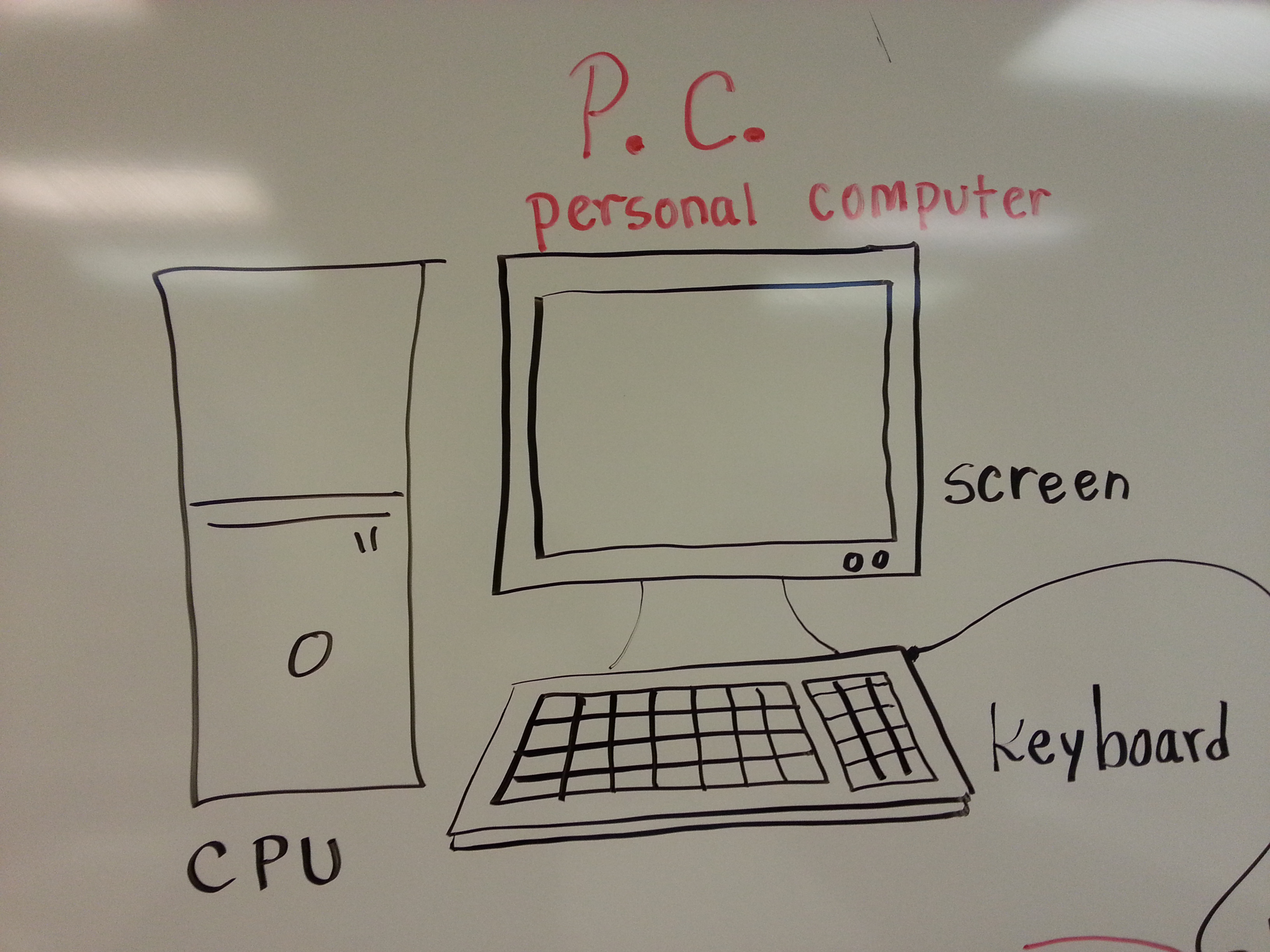 How To Draw Computer And Its Parts